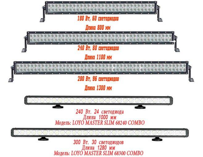 LED люстра, светодиодная балка, на крышу, на багажник, для внедорожника